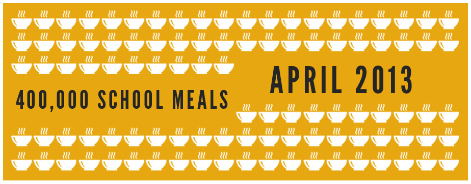 April 2013 – A great month for parents and school lunches